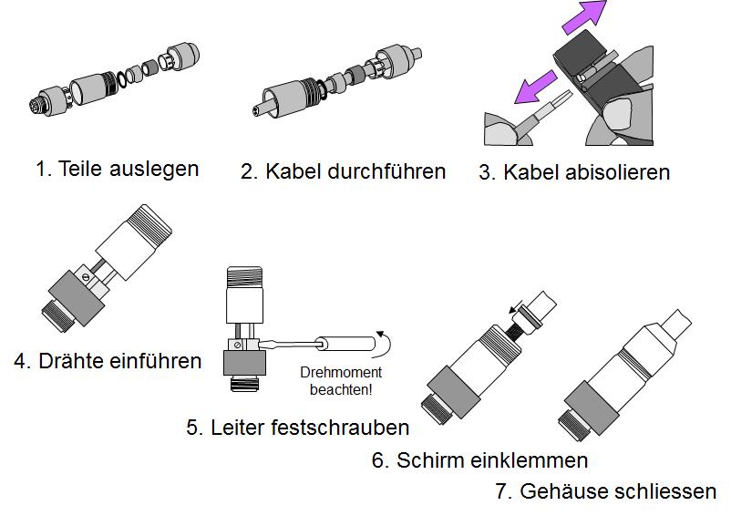 Ziemlich 6 Draht Rv Stecker Bilder - Der Schaltplan - greigo.com
